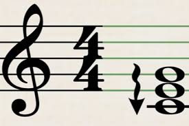 What Is An Arpeggio In Music